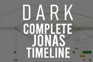 Netflix DARK: Complete Jonas Timeline Explained (With Diagram)