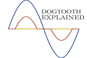 Dogtooth Ending Explained (With Plot Analysis)