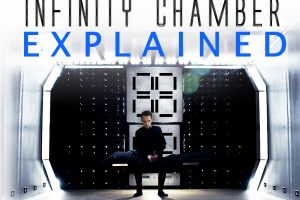 Somnio / Infinity Chamber (2016) : Movie Plot Ending Explained